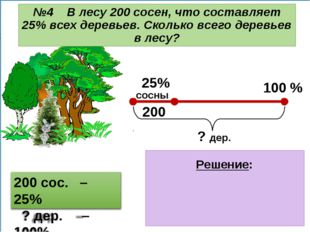 1) 200 : 25 = 8 (дер.) – 1% дер. 2) 8 . 100 = 800 (дер.) Ответ: 800 деревьев.