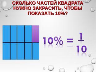 СКОЛЬКО ЧАСТЕЙ КВАДРАТА НУЖНО ЗАКРАСИТЬ, ЧТОБЫ ПОКАЗАТЬ 10%?