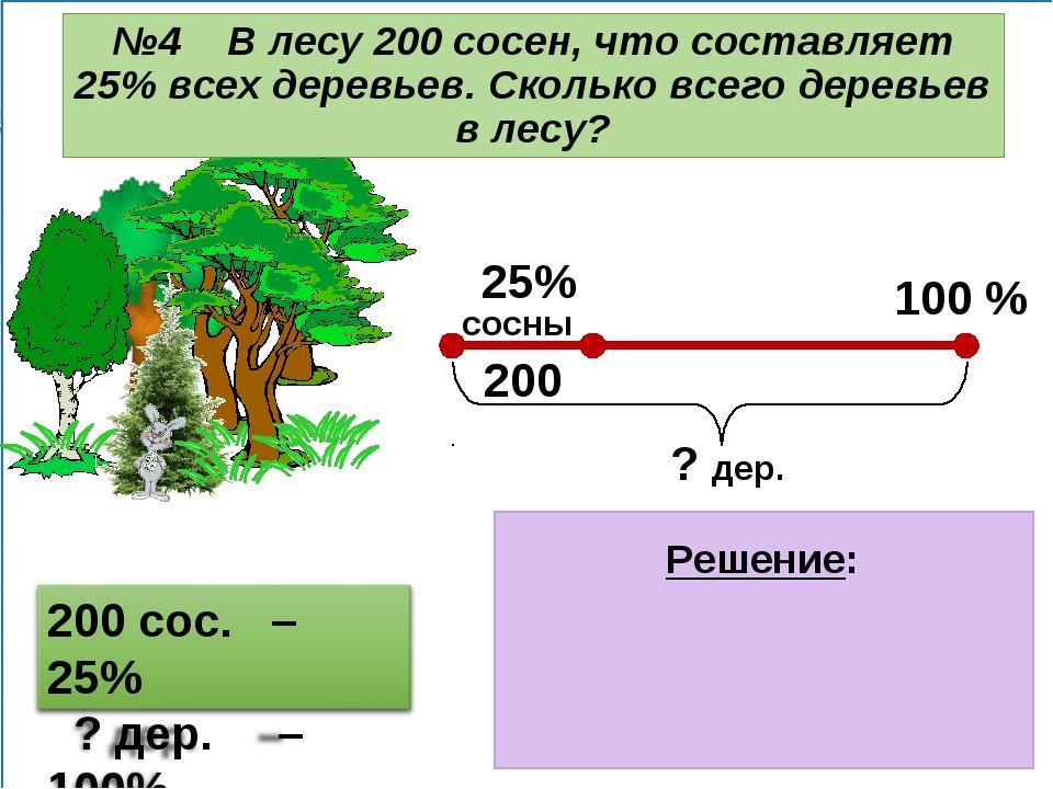 1) 200 : 25 = 8 (дер.) – 1% дер. 2) 8 . 100 = 800 (дер.) Ответ: 800 деревьев....