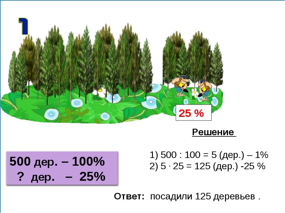 25 % Решение 1) 500 : 100 = 5 (дер.) – 1% 2) 5 . 25 = 125 (дер.) -25 % Ответ:...