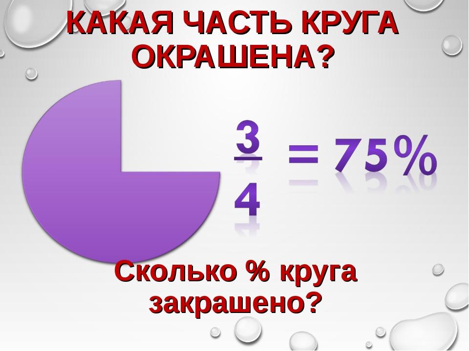 КАКАЯ ЧАСТЬ КРУГА ОКРАШЕНА? Сколько % круга закрашено?