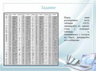 Задание Перед вами расширенная часть таблицы ASCII, закодируйте по одному сло