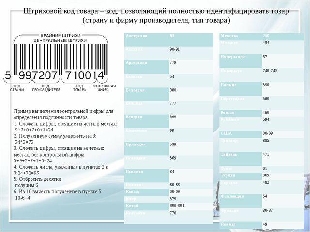 Штриховой код товара – код, позволяющий полностью идентифицировать товар (стр...