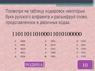 Посмотри на таблицу кодировок некоторых букв русского алфавита и расшифруй сл