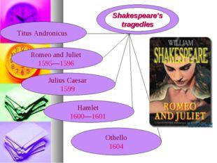 Titus Andronicus Shakespeare's tragedies Romeo and Juliet 1595—1596 Julius Ca