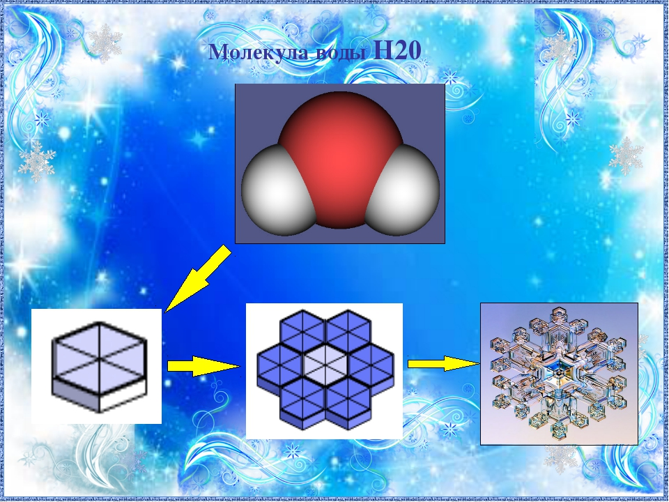 Молекула воды Н20