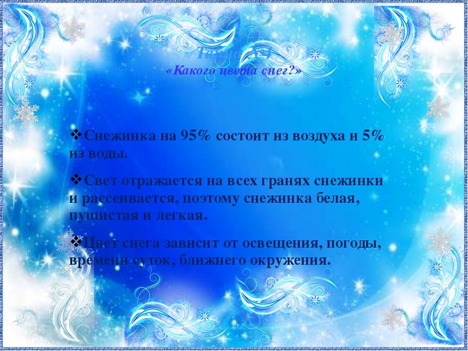 Снежинка на 95% состоит из воздуха и 5% из воды. Свет отражается на всех гран...