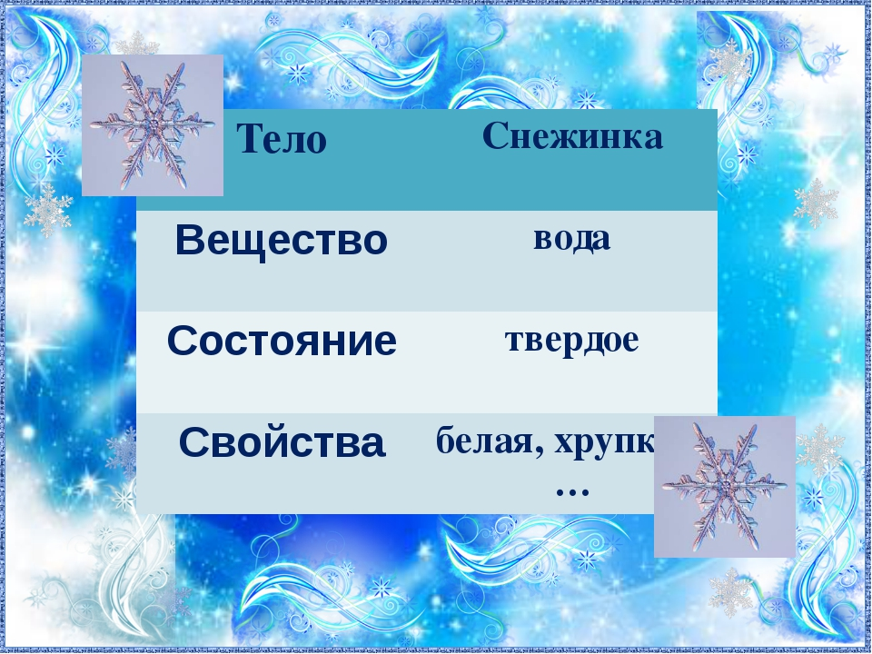 Тело Снежинка Вещество вода Состояние твердое Свойства белая, хрупкая,…