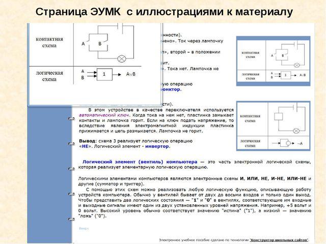 * Страница ЭУМК с иллюстрациями к материалу