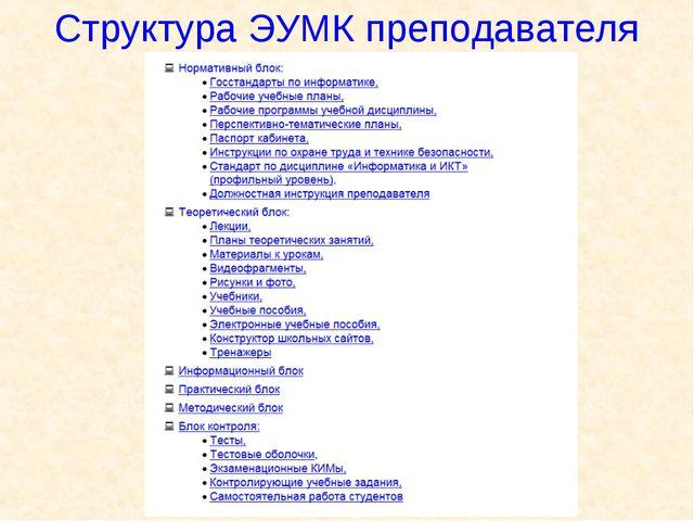Структура ЭУМК преподавателя