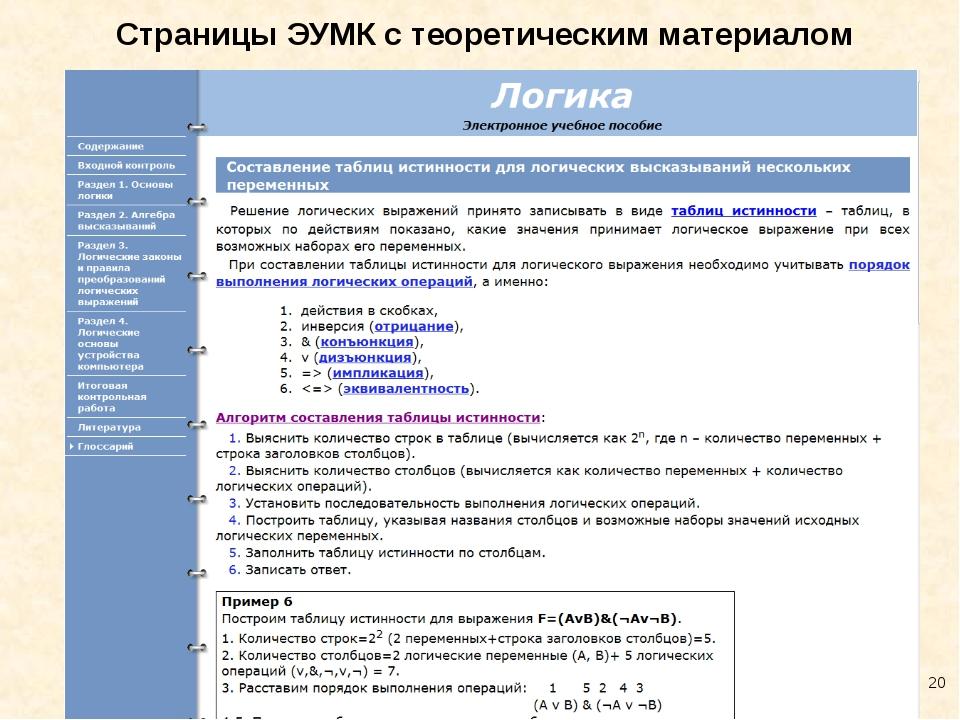 * Страницы ЭУМК с теоретическим материалом 20