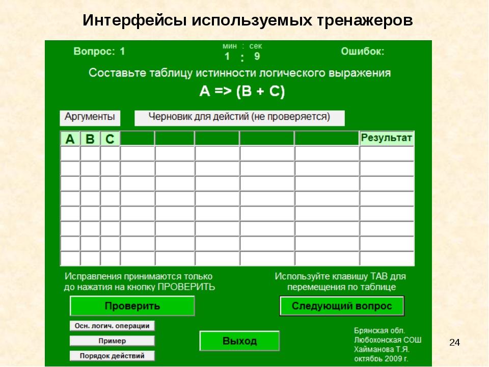 * Интерфейсы используемых тренажеров