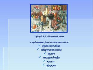 Суворов А.П. «Пасхальный стол» 6 традиционных блюд на пасхальном столе: краше