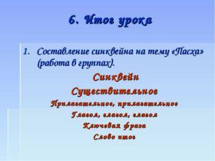 6. Итог урока Составление синквейна на тему «Пасха» (работа в группах). Синкв