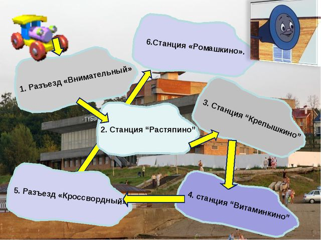 """6.Станция «Ромашкино». 1. Разъезд «Внимательный» 3. Станция """"Крепышкино"""" 4. с..."""