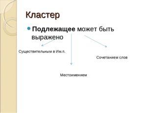 Кластер Подлежащее может быть выражено Существительным в Им.п. Местоимением С