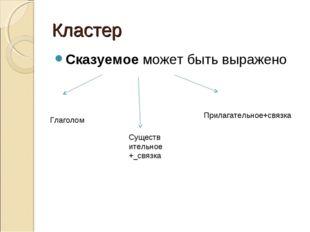 Кластер Сказуемое может быть выражено Глаголом Существительное+_связка Прилаг