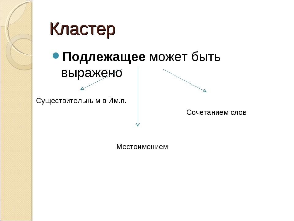 Кластер Подлежащее может быть выражено Существительным в Им.п. Местоимением С...