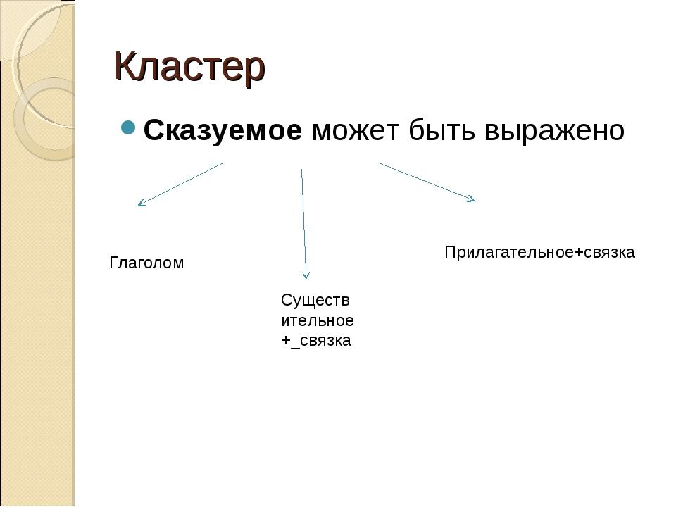 Кластер Сказуемое может быть выражено Глаголом Существительное+_связка Прилаг...