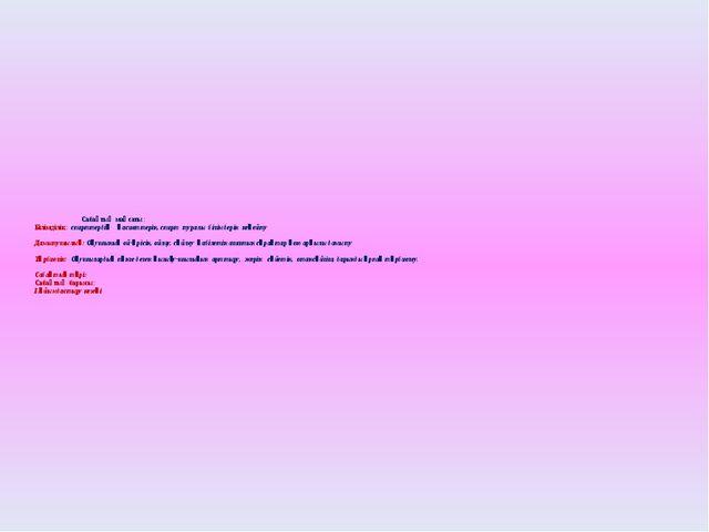 Сабақтың мақсаты: Білімділік: спирттердің қасиеттерін, спирт туралы білімдер...