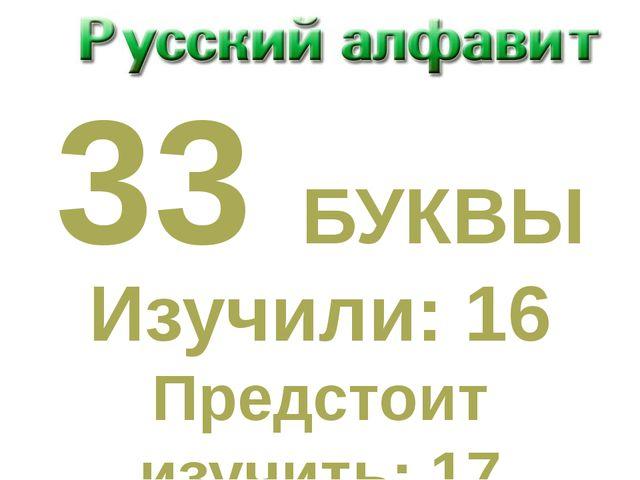 33 БУКВЫ Изучили: 16 Предстоит изучить: 17