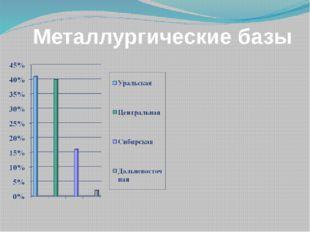 Металлургические базы 10.12.2013