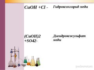 CuOH+Cl- Гидроксохлорид меди (CuOH)2+SO42- Дигидроксосульфат меди