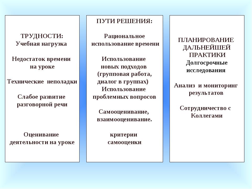 ПЛАНИРОВАНИЕ ДАЛЬНЕЙШЕЙ ПРАКТИКИ Долгосрочные исследования Анализ и мониторин...
