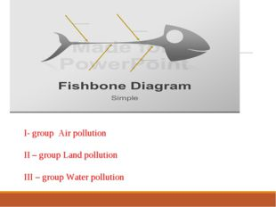 Fishbone I- group Air pollution II – group Land pollution III – group Water p