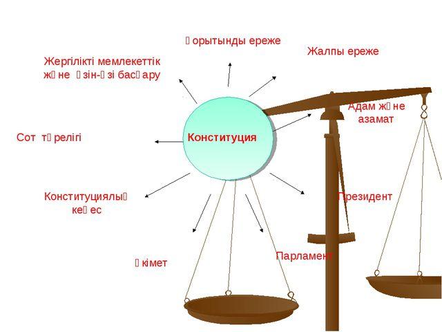 Конституция Жергілікті мемлекеттік және өзін-өзі басқару Сот төрелігі Констит...