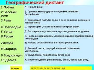 Географический диктант Ответы 1Е,2Г,3З,4В, 5К,6И, 7А,8Ж,9Б,10 Д 1 ПоймаА. На