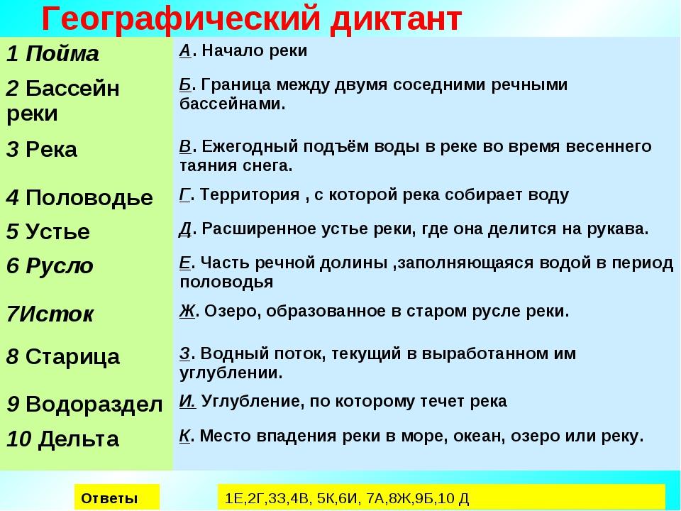 Географический диктант Ответы 1Е,2Г,3З,4В, 5К,6И, 7А,8Ж,9Б,10 Д 1 ПоймаА. На...
