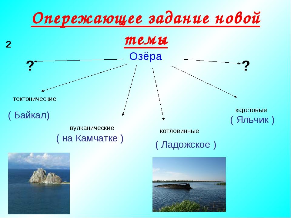 Опережающее задание новой темы Озёра тектонические вулканические карстовые (...