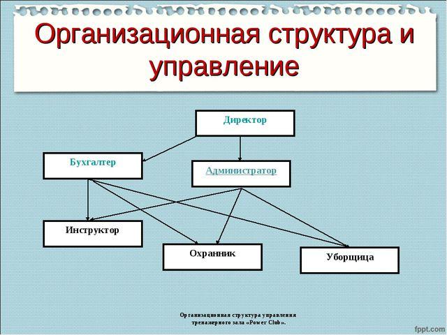 Организационная структура и управление