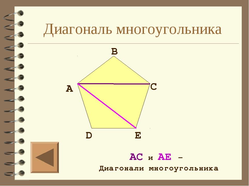 Диагональ многоугольника E D A C B AC и AЕ – Диагонали многоугольника