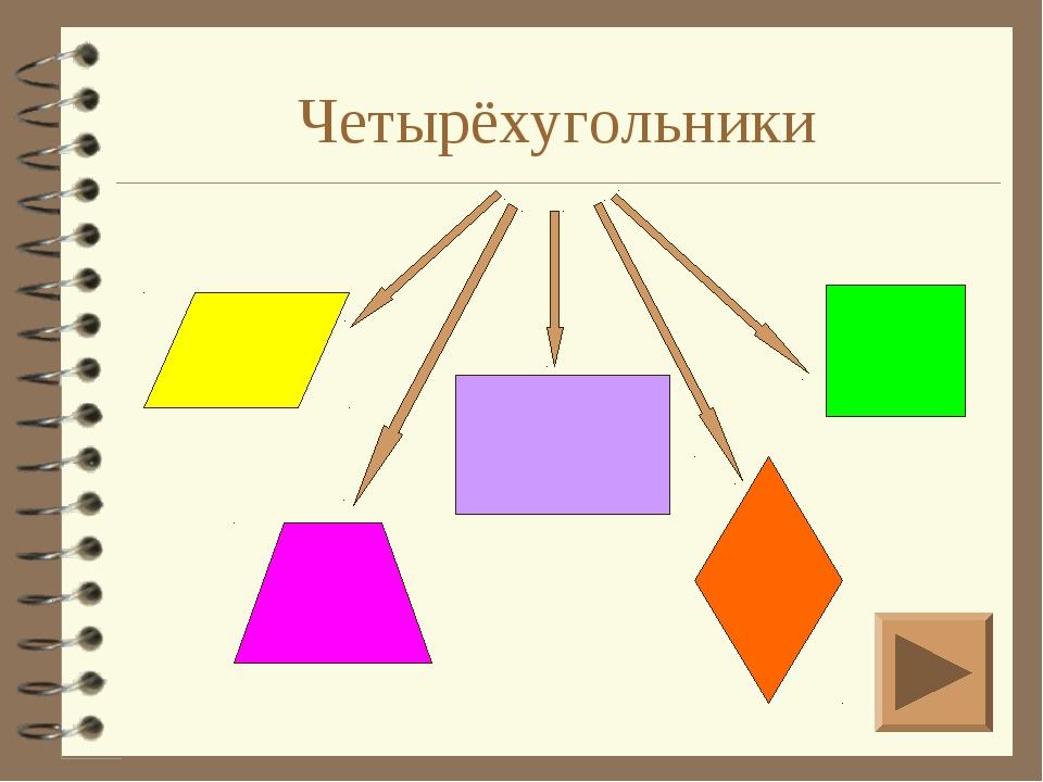 Четырёхугольники