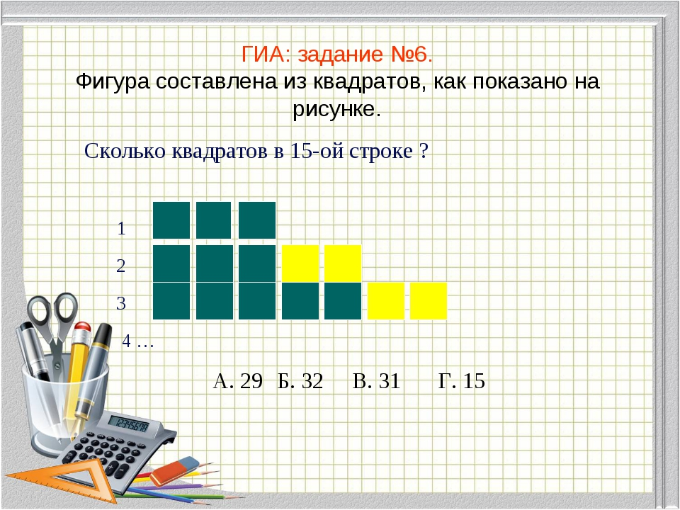 ГИА: задание №6. Фигура составлена из квадратов, как показано на рисунке. Ско...
