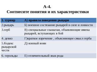 А-4. Соотнесите понятия и их характеристики 1. турнир А) правила поведения ры