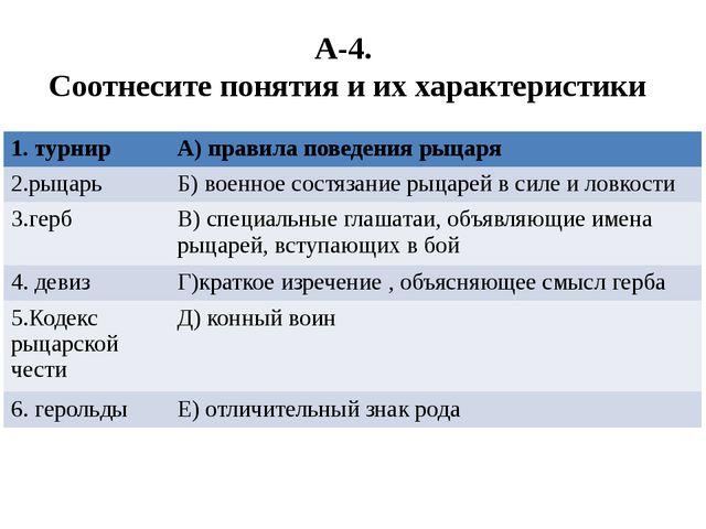 А-4. Соотнесите понятия и их характеристики 1. турнир А) правила поведения ры...