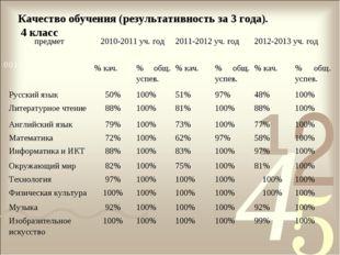 Качество обучения (результативность за 3 года). 4 класс предмет2010-2011 уч.