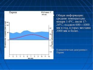 Общая информация: средние температуры января 1-8°C, июля 17-24°C; осадков 600