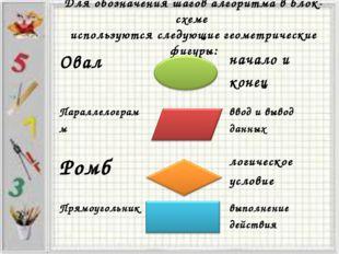 Для обозначения шагов алгоритма в блок-схеме используются следующие геометрич