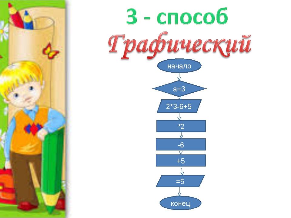 начало а=3 2*3-6+5 *2 -6 +5 =5 конец