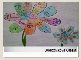 Gudoznikova Olesja