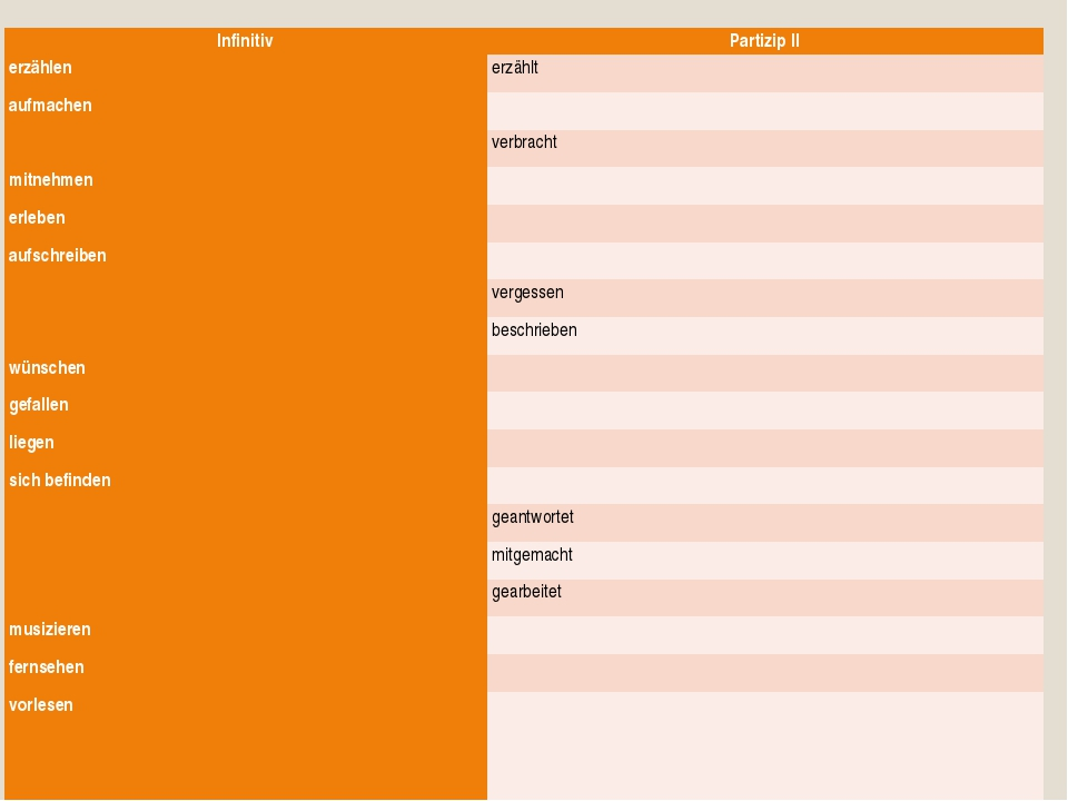 Setzt die fehlenden Formen ein! InfinitivPartizip ll erzählenerzählt aufmac...