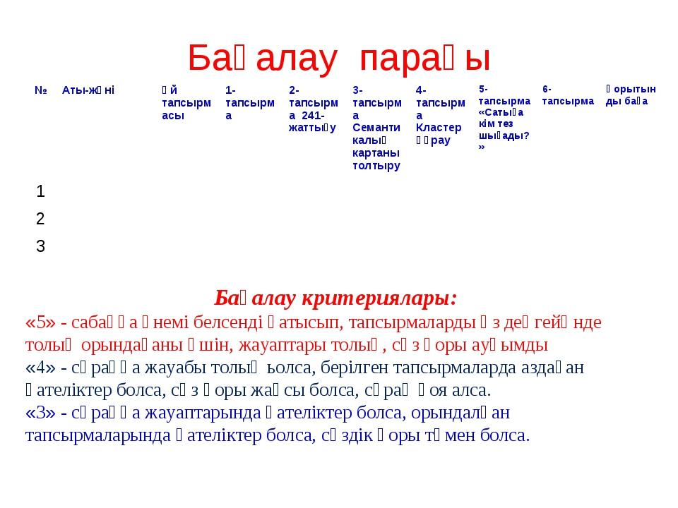 Бағалау парағы Бағалау критериялары: «5» - сабаққа үнемі белсенді қатысып, та...