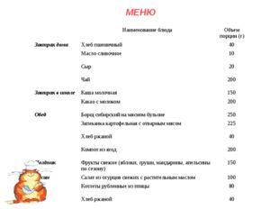 МЕНЮ Наименование блюда Объем порции (г) Завтрак дома Хлеб пшеничный 40 Масло