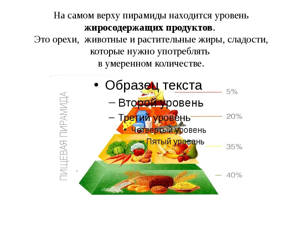 На самом верху пирамиды находится уровень жиросодержащих продуктов. Это орехи...