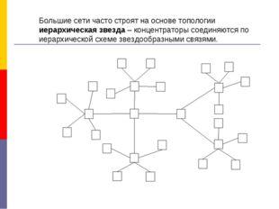 Большие сети часто строят на основе топологии иерархическая звезда – концентр