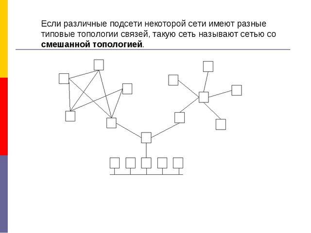 Если различные подсети некоторой сети имеют разные типовые топологии связей,...